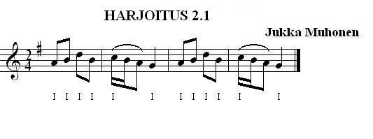 Harjoitus 2.1