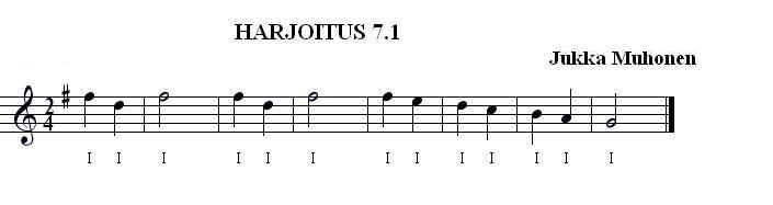 Harjoitus 7.1